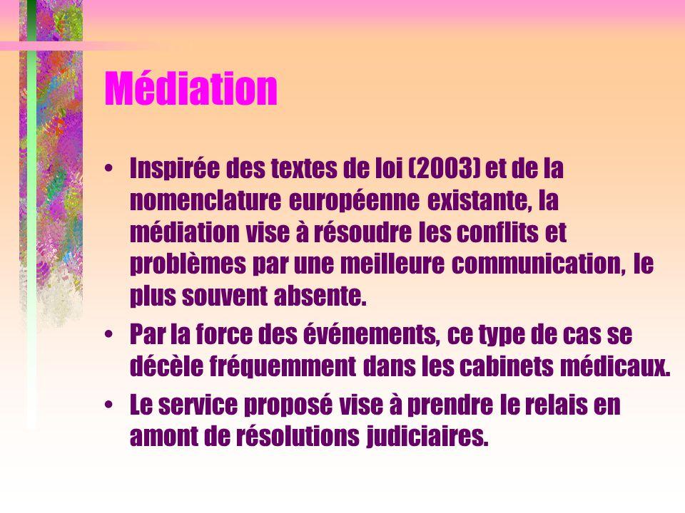 Médiation Inspirée des textes de loi (2003) et de la nomenclature européenne existante, la médiation vise à résoudre les conflits et problèmes par une