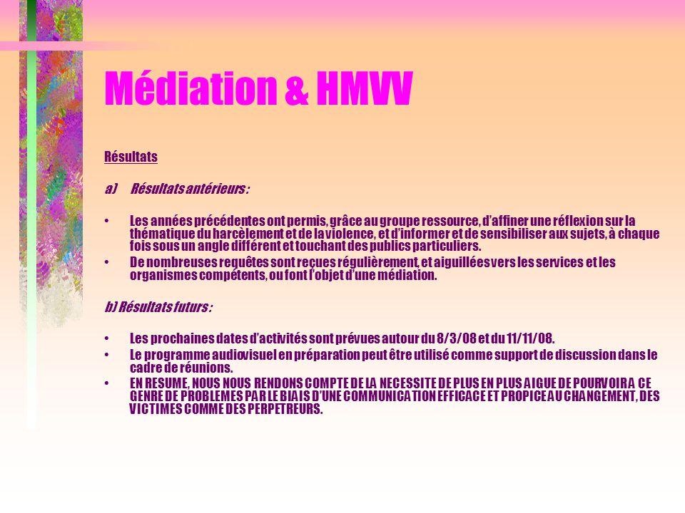 Médiation & HMVV Résultats a)Résultats antérieurs : Les années précédentes ont permis, grâce au groupe ressource, d'affiner une réflexion sur la théma
