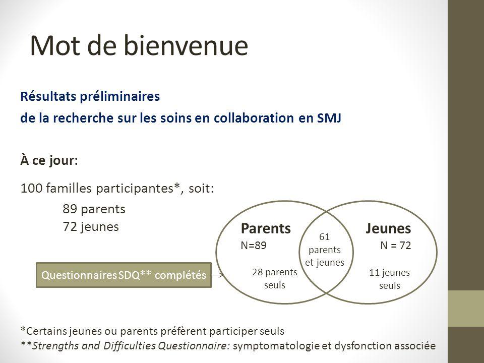 Mot de bienvenue Résultats préliminaires de la recherche sur les soins en collaboration en SMJ À ce jour: 100 familles participantes*, soit: 89 parent