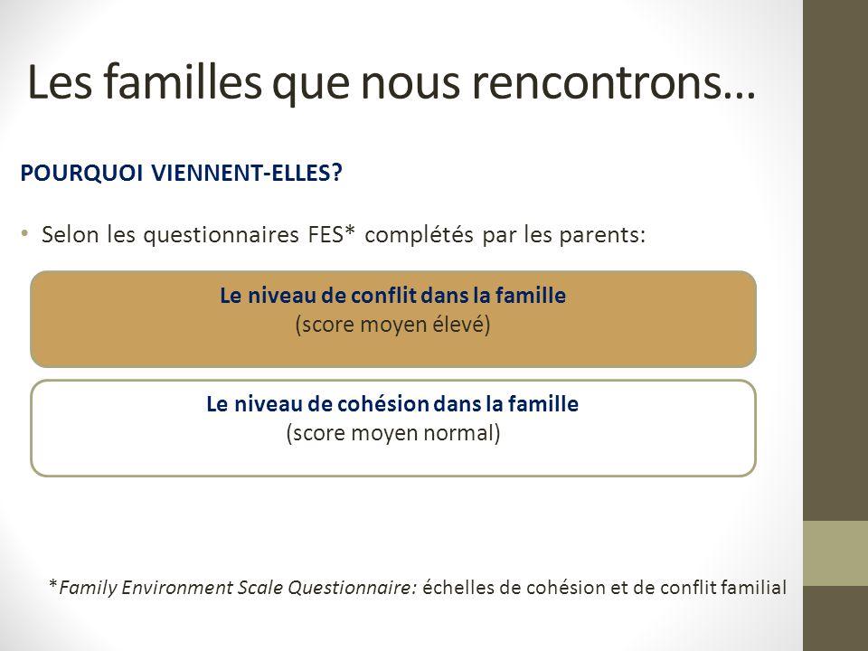 POURQUOI VIENNENT-ELLES? Selon les questionnaires FES* complétés par les parents: *Family Environment Scale Questionnaire: échelles de cohésion et de