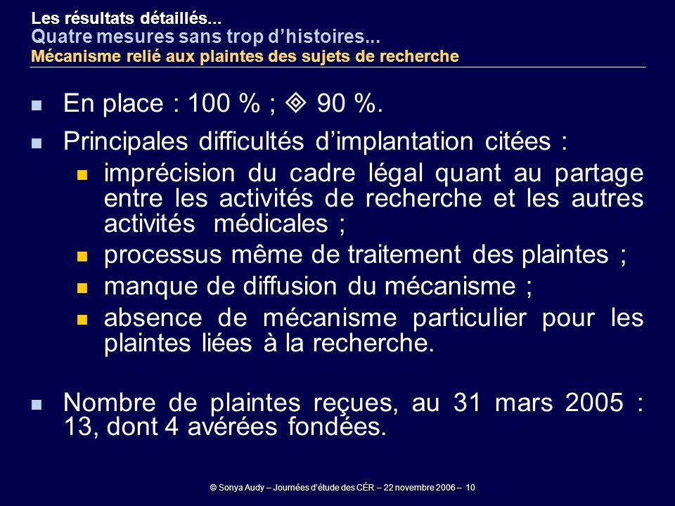 © Sonya Audy – Journées d'étude des CÉR – 22 novembre 2006 – 10 En place : 100 % ;  90 %. Principales difficultés d'implantation citées : imprécision