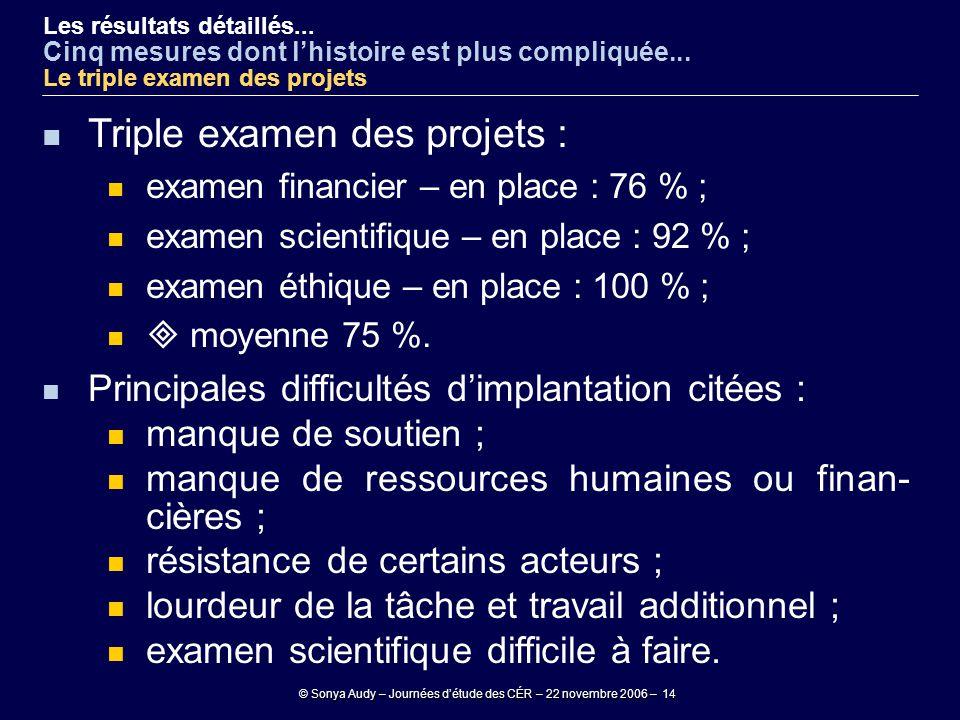 © Sonya Audy – Journées d'étude des CÉR – 22 novembre 2006 – 14 Triple examen des projets : examen financier – en place : 76 % ; examen scientifique –
