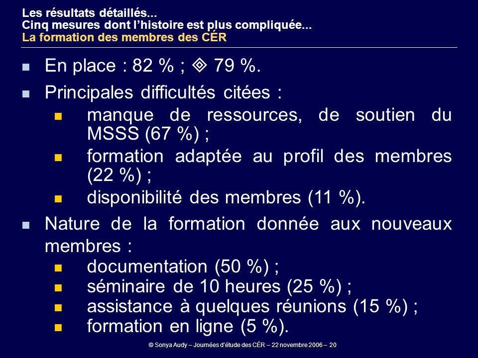© Sonya Audy – Journées d'étude des CÉR – 22 novembre 2006 – 20 En place : 82 % ;  79 %. Principales difficultés citées : manque de ressources, de so