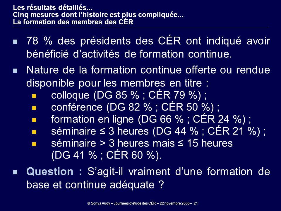 © Sonya Audy – Journées d'étude des CÉR – 22 novembre 2006 – 21 78 % des présidents des CÉR ont indiqué avoir bénéficié d'activités de formation conti