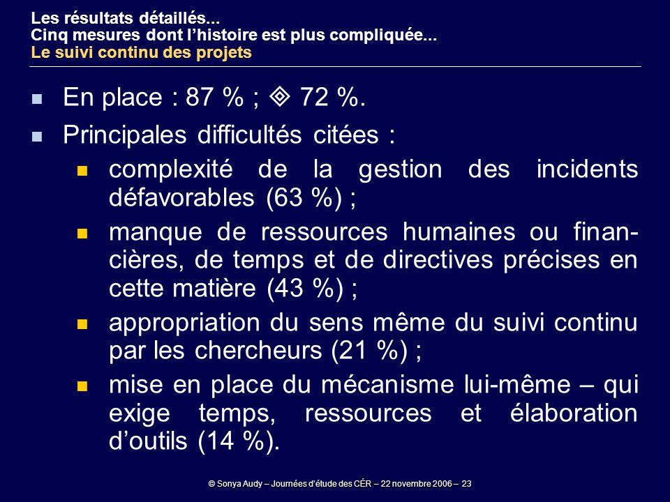 © Sonya Audy – Journées d'étude des CÉR – 22 novembre 2006 – 23 En place : 87 % ;  72 %. Principales difficultés citées : complexité de la gestion de