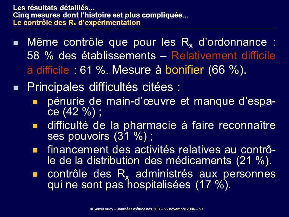 © Sonya Audy – Journées d'étude des CÉR – 22 novembre 2006 – 27 Même contrôle que pour les R x d'ordonnance : 58 % des établissements – Relativement d