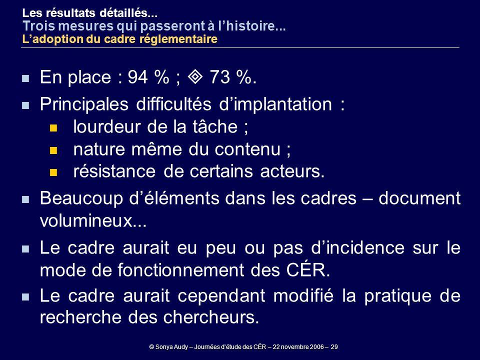 © Sonya Audy – Journées d'étude des CÉR – 22 novembre 2006 – 29 En place : 94 % ;  73 %. Principales difficultés d'implantation : lourdeur de la tâch