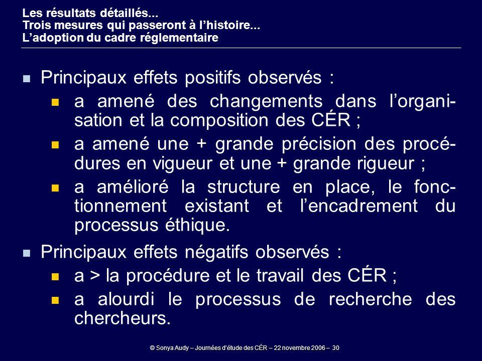 © Sonya Audy – Journées d'étude des CÉR – 22 novembre 2006 – 30 Principaux effets positifs observés : a amené des changements dans l'organi- sation et