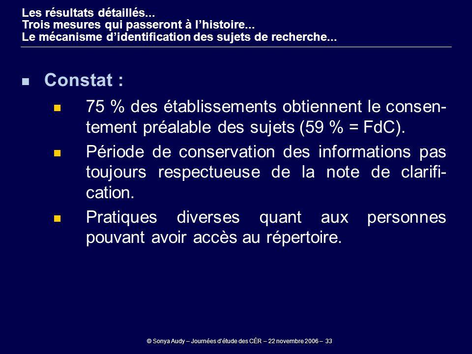 © Sonya Audy – Journées d'étude des CÉR – 22 novembre 2006 – 33 Constat : 75 % des établissements obtiennent le consen- tement préalable des sujets (5