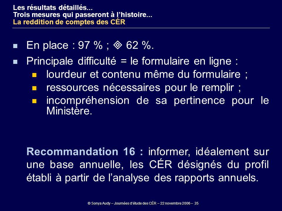© Sonya Audy – Journées d'étude des CÉR – 22 novembre 2006 – 35 En place : 97 % ;  62 %. Principale difficulté = le formulaire en ligne : lourdeur et