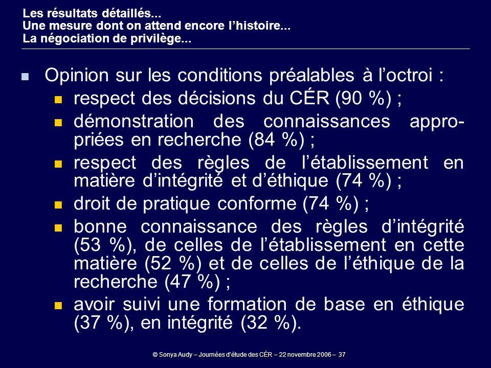 © Sonya Audy – Journées d'étude des CÉR – 22 novembre 2006 – 37 Opinion sur les conditions préalables à l'octroi : respect des décisions du CÉR (90 %)