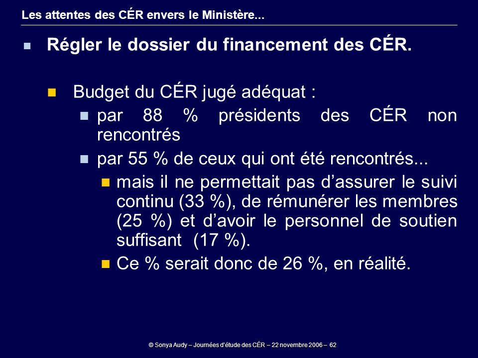 © Sonya Audy – Journées d'étude des CÉR – 22 novembre 2006 – 62 Les attentes des CÉR envers le Ministère... Régler le dossier du financement des CÉR.