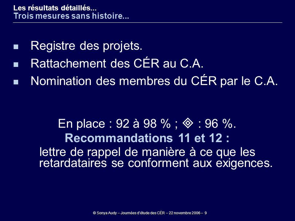 © Sonya Audy – Journées d'étude des CÉR – 22 novembre 2006 – 9 Registre des projets. Rattachement des CÉR au C.A. Nomination des membres du CÉR par le
