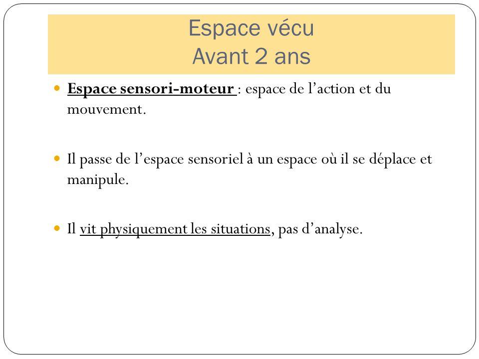 Espace vécu Avant 2 ans Espace sensori-moteur : espace de l'action et du mouvement. Il passe de l'espace sensoriel à un espace où il se déplace et man
