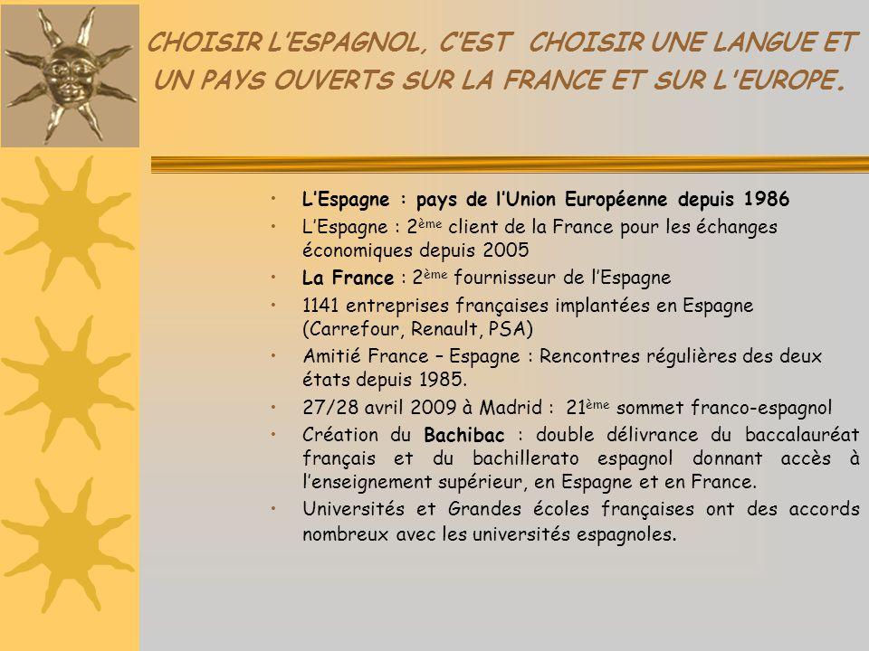CHOISIR L'ESPAGNOL, C'EST CHOISIR UNE LANGUE ET UN PAYS OUVERTS SUR LA FRANCE ET SUR L'EUROPE. L'Espagne : pays de l'Union Européenne depuis 1986 L'Es