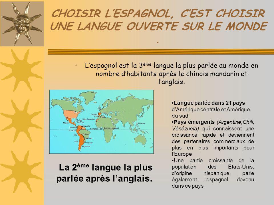 CHOISIR L'ESPAGNOL, C'EST CHOISIR UNE LANGUE OUVERTE SUR LE MONDE. L'espagnol est la 3 ème langue la plus parlée au monde en nombre d'habitants après