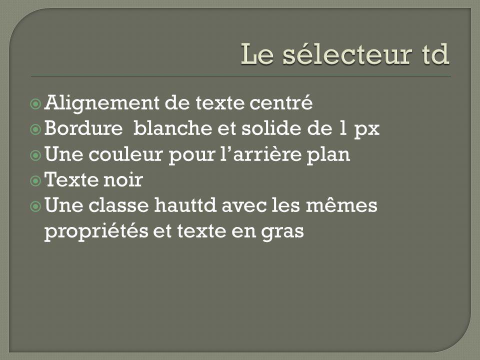 Alignement de texte centré  Bordure blanche et solide de 1 px  Une couleur pour l'arrière plan  Texte noir  Une classe hauttd avec les mêmes propriétés et texte en gras