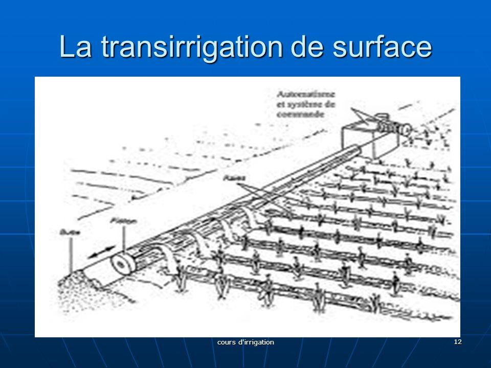 La transirrigation de surface 12 cours d'irrigation