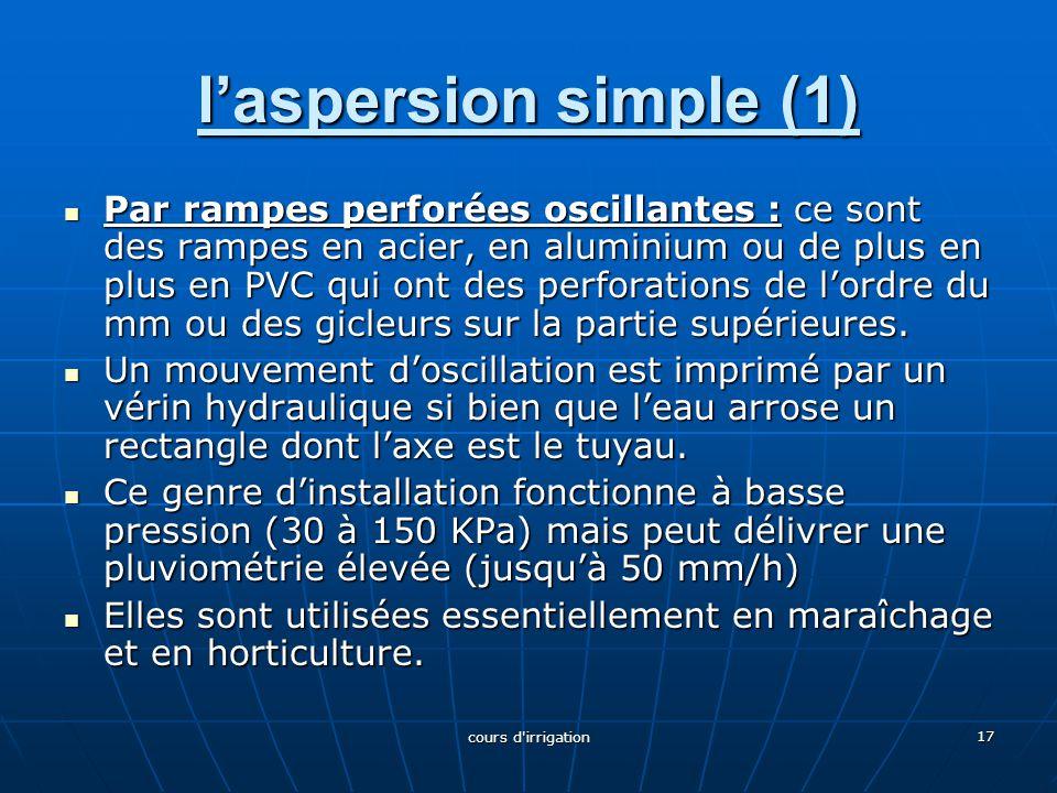 l'aspersion simple (1) Par rampes perforées oscillantes : ce sont des rampes en acier, en aluminium ou de plus en plus en PVC qui ont des perforations de l'ordre du mm ou des gicleurs sur la partie supérieures.
