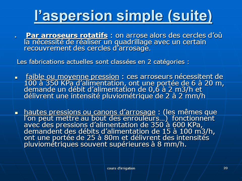 l'aspersion simple (suite) Par arroseurs rotatifs : on arrose alors des cercles d'où la nécessité de réaliser un quadrillage avec un certain recouvrement des cercles d'arrosage.