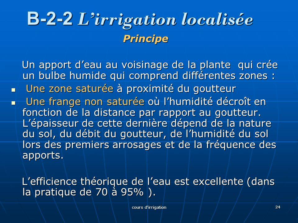 B-2-2 L'irrigation localisée Principe Un apport d'eau au voisinage de la plante qui crée un bulbe humide qui comprend différentes zones : Un apport d'eau au voisinage de la plante qui crée un bulbe humide qui comprend différentes zones : Une zone saturée à proximité du goutteur Une zone saturée à proximité du goutteur Une frange non saturée où l'humidité décroît en fonction de la distance par rapport au goutteur.