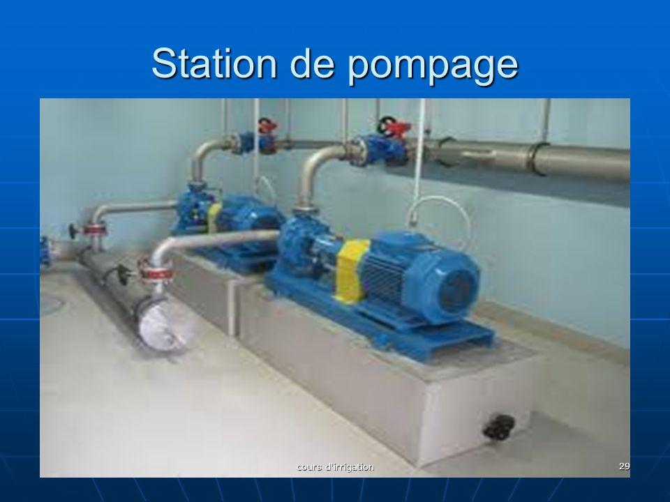 Station de pompage 29 cours d'irrigation