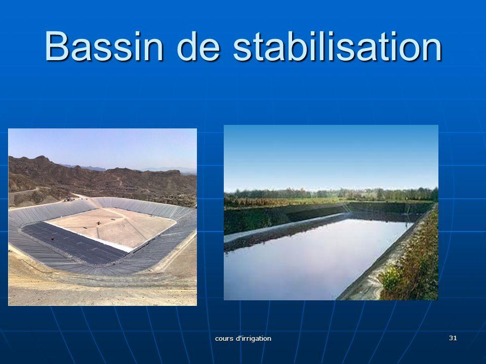 Bassin de stabilisation 31 cours d'irrigation
