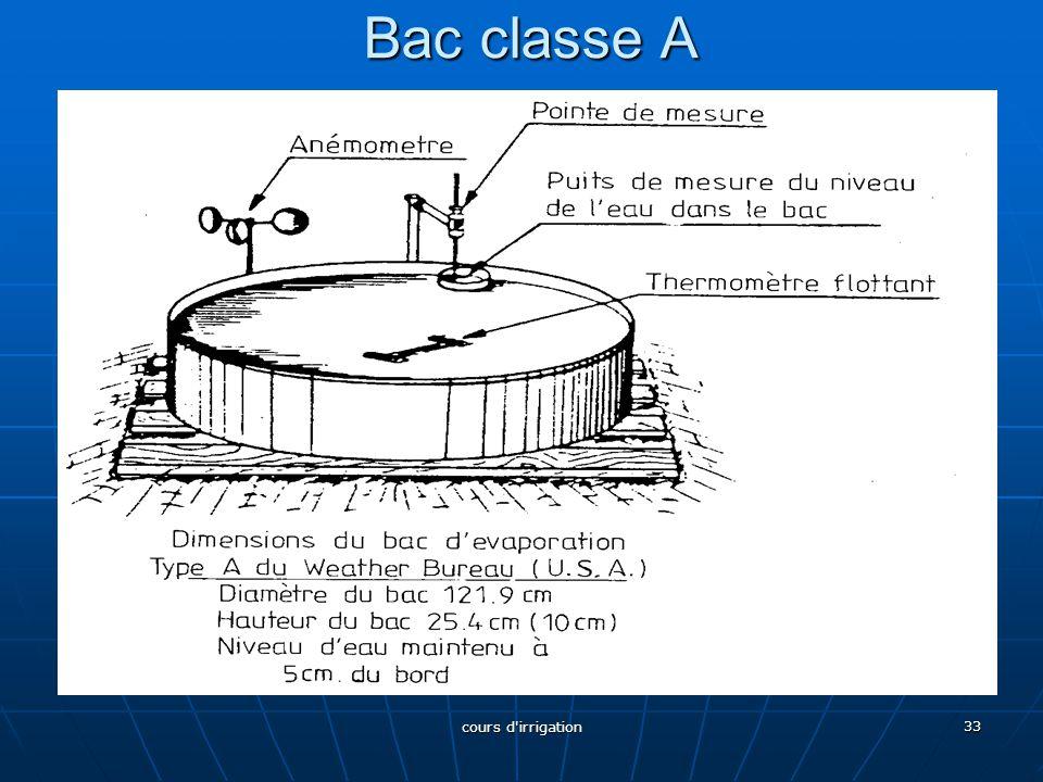 Bac classe A 33 cours d'irrigation