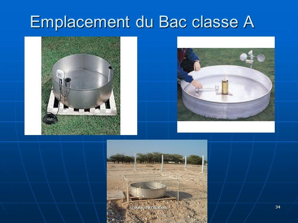 Emplacement du Bac classe A 34 cours d'irrigation