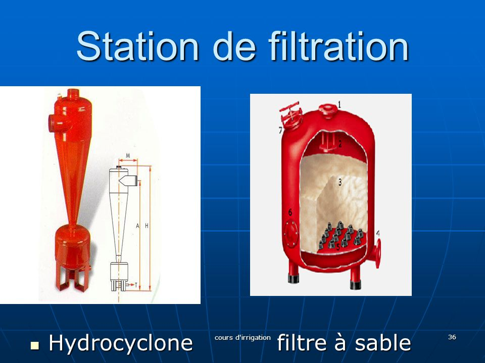 Station de filtration Hydrocyclone filtre à sable Hydrocyclone filtre à sable 36 cours d irrigation