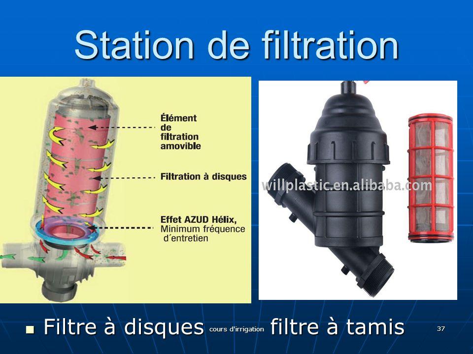 Station de filtration Filtre à disques filtre à tamis Filtre à disques filtre à tamis 37 cours d irrigation