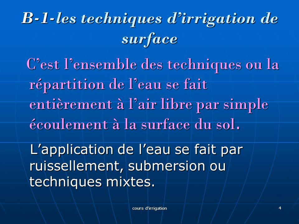 B-1-les techniques d'irrigation de surface C'est l'ensemble des techniques ou la répartition de l'eau se fait entièrement à l'air libre par simple éco