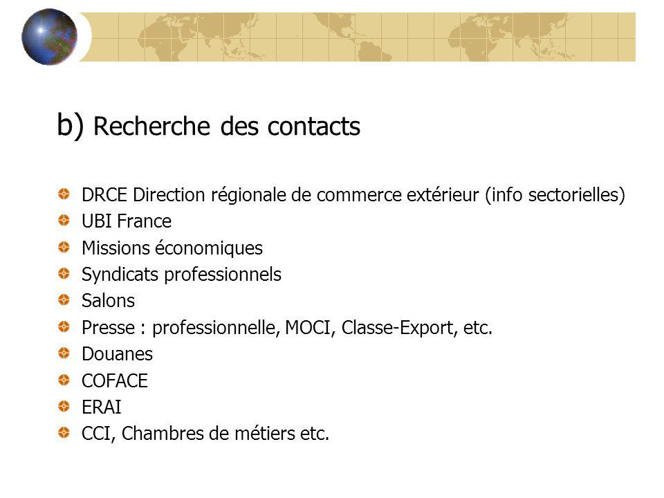 b) Recherche des contacts DRCE Direction régionale de commerce extérieur (info sectorielles) UBI France Missions économiques Syndicats professionnels