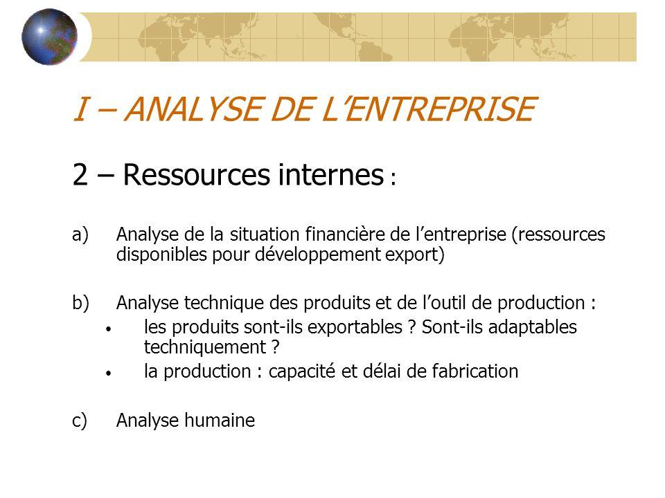 I – ANALYSE DE L'ENTREPRISE 2 – Ressources internes : a)Analyse de la situation financière de l'entreprise (ressources disponibles pour développement