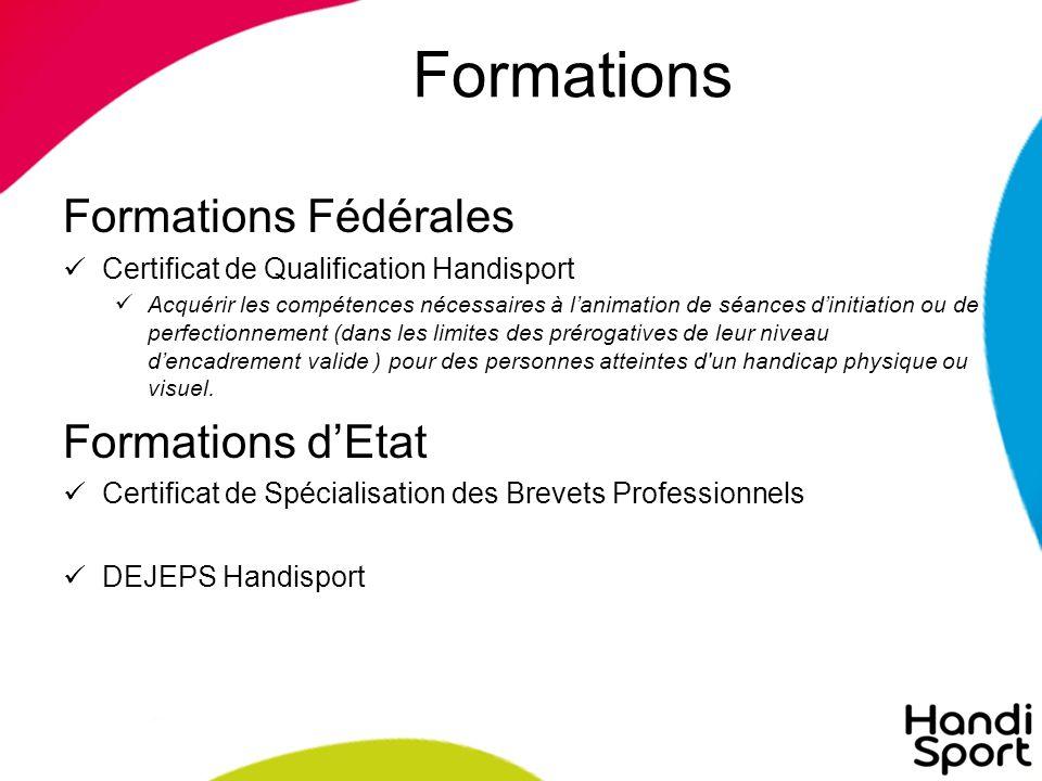 Formations Formations Fédérales Certificat de Qualification Handisport Acquérir les compétences nécessaires à l'animation de séances d'initiation ou de perfectionnement (dans les limites des prérogatives de leur niveau d'encadrement valide ) pour des personnes atteintes d un handicap physique ou visuel.