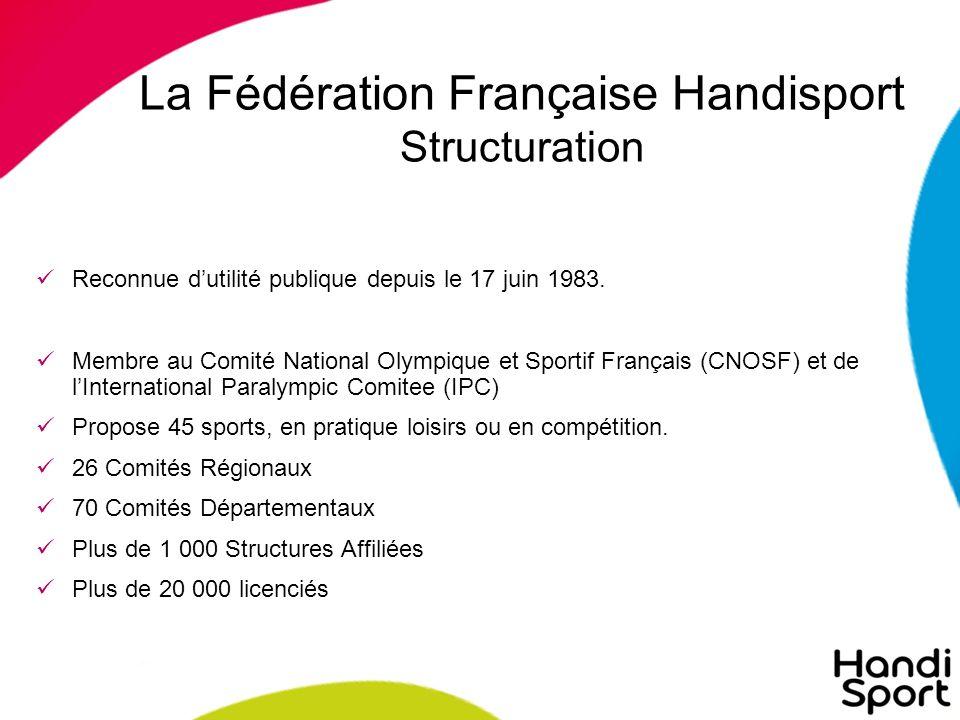 La Fédération Française Handisport Structuration Reconnue d'utilité publique depuis le 17 juin 1983.
