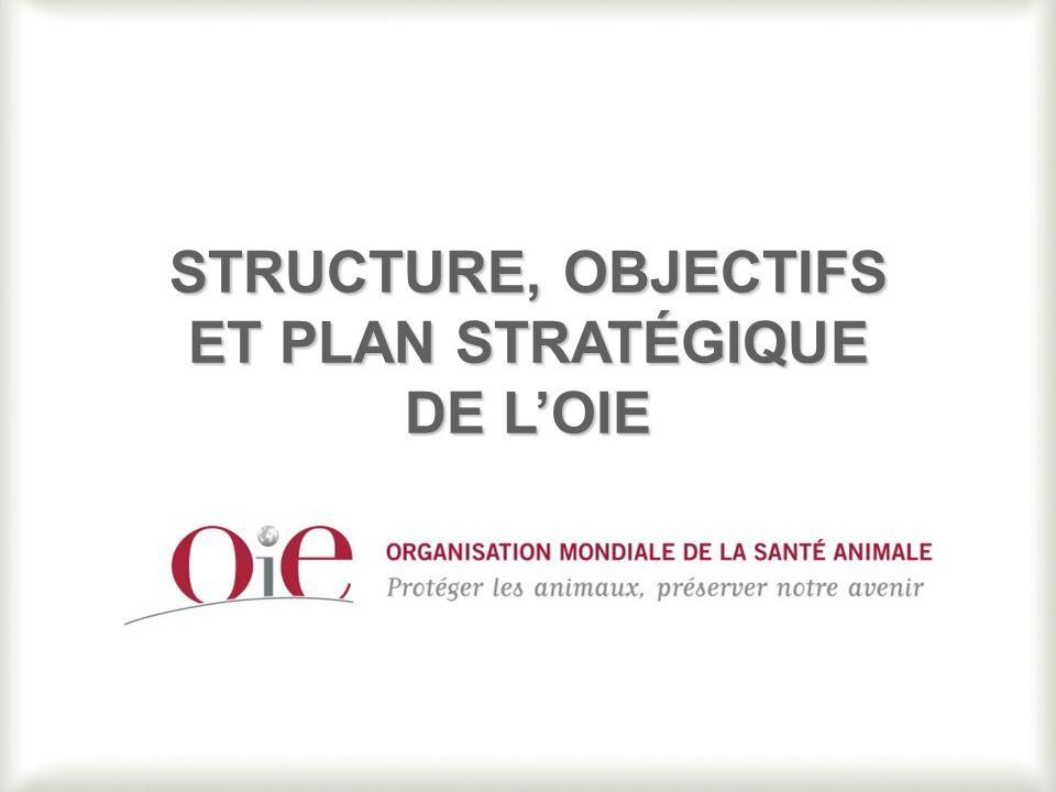 22 INSTANCES DE GOUVERNANCE DE L'OIE Commissions spécialisées