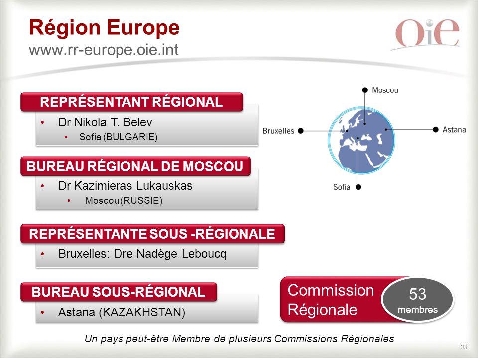 33 Région Europe www.rr-europe.oie.int Dr Nikola T.