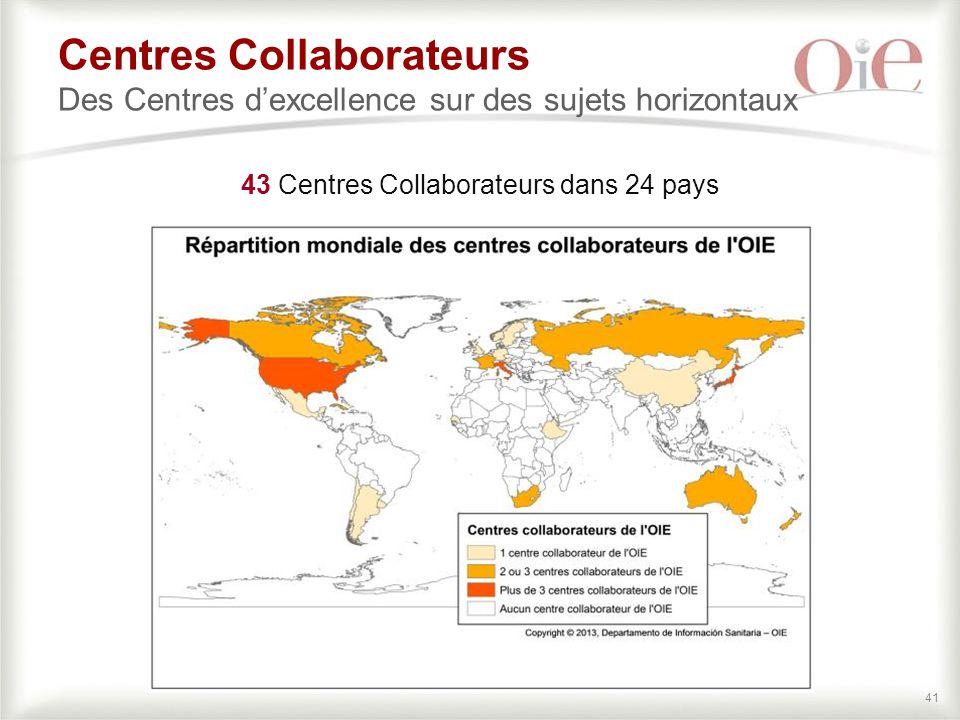 41 Centres Collaborateurs Des Centres d'excellence sur des sujets horizontaux 43 Centres Collaborateurs dans 24 pays