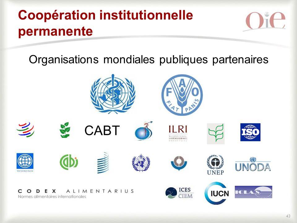 43 Organisations mondiales publiques partenaires Coopération institutionnelle permanente CABT