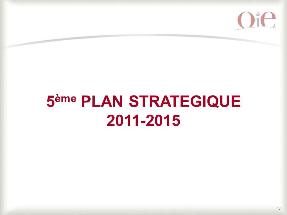46 5 ème PLAN STRATEGIQUE 2011-2015
