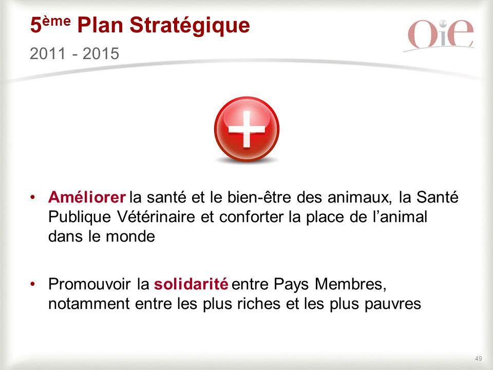 49 5 ème Plan Stratégique 2011 - 2015 Améliorer la santé et le bien-être des animaux, la Santé Publique Vétérinaire et conforter la place de l'animal dans le monde Promouvoir la solidarité entre Pays Membres, notamment entre les plus riches et les plus pauvres