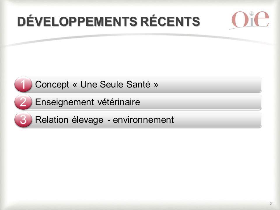 61 DÉVELOPPEMENTS RÉCENTS Concept « Une Seule Santé » Enseignement vétérinaire Relation élevage - environnement 1 1 2 2 3 3