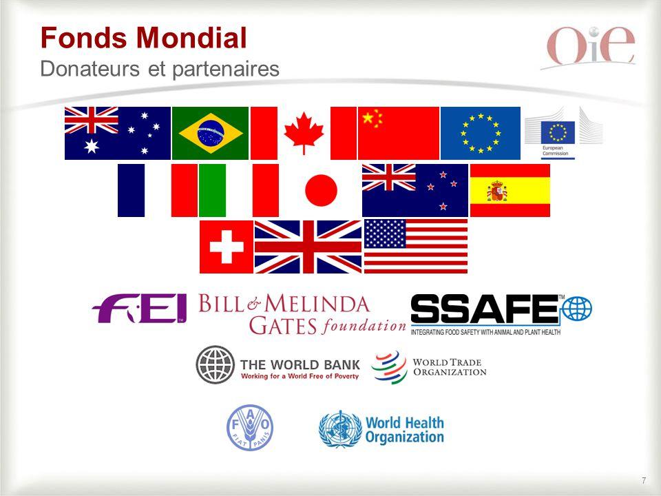 77 Fonds Mondial Donateurs et partenaires