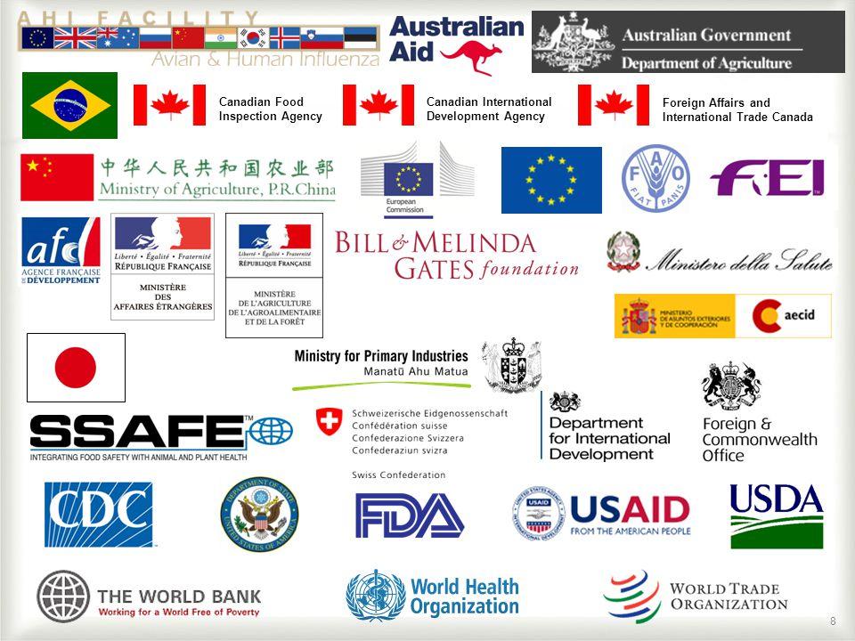 39 Laboratoires de Référence Des Centres experts en maladies animales 241 Laboratoires de Référence dans 37 pays 116 maladies