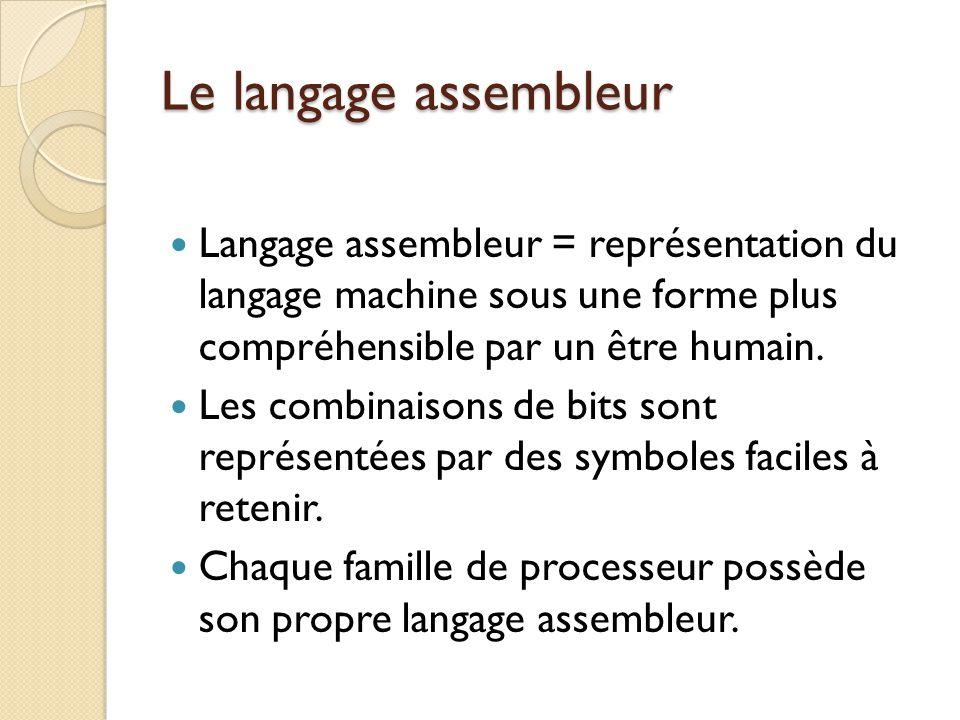 Le langage assembleur Langage assembleur = représentation du langage machine sous une forme plus compréhensible par un être humain. Les combinaisons d