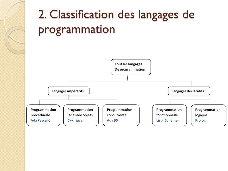 2. Classification des langages de programmation