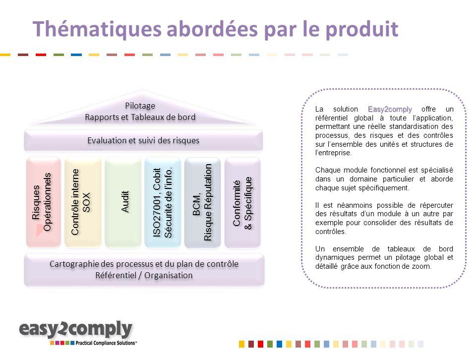 Thématiques abordées par le produit Cartographie des processus et du plan de contrôle Référentiel / Organisation Cartographie des processus et du plan