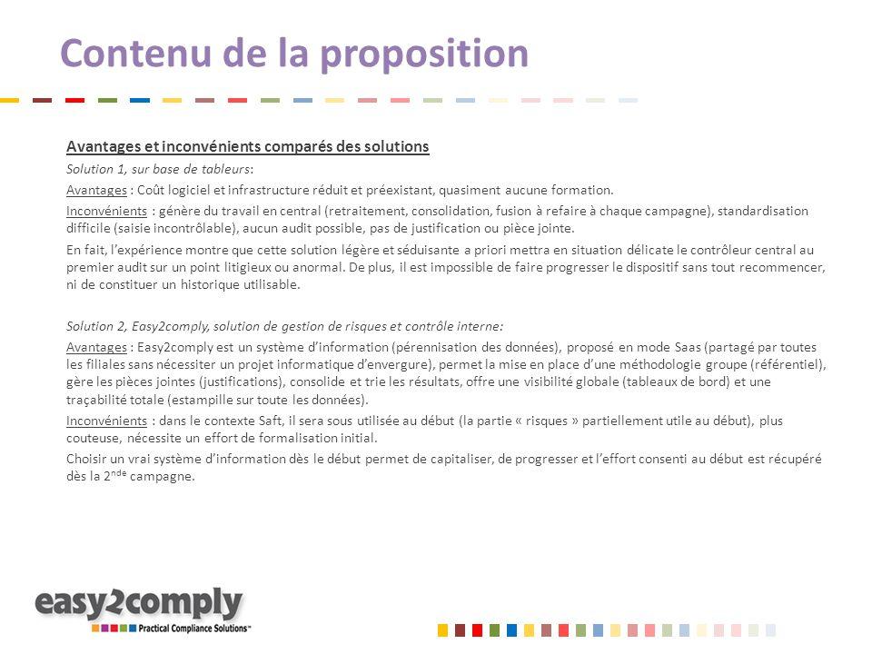 Contenu de la proposition Avantages et inconvénients comparés des solutions Solution 1, sur base de tableurs: Avantages : Coût logiciel et infrastruct