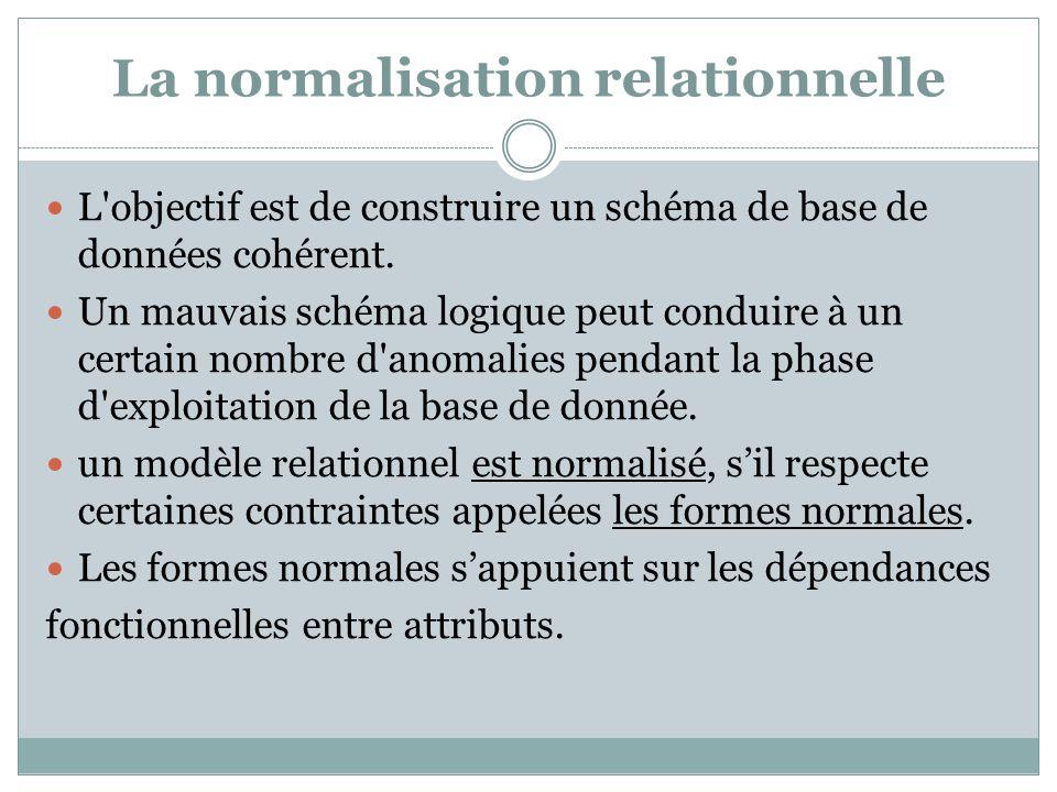 La normalisation relationnelle L'objectif est de construire un schéma de base de données cohérent. Un mauvais schéma logique peut conduire à un certai